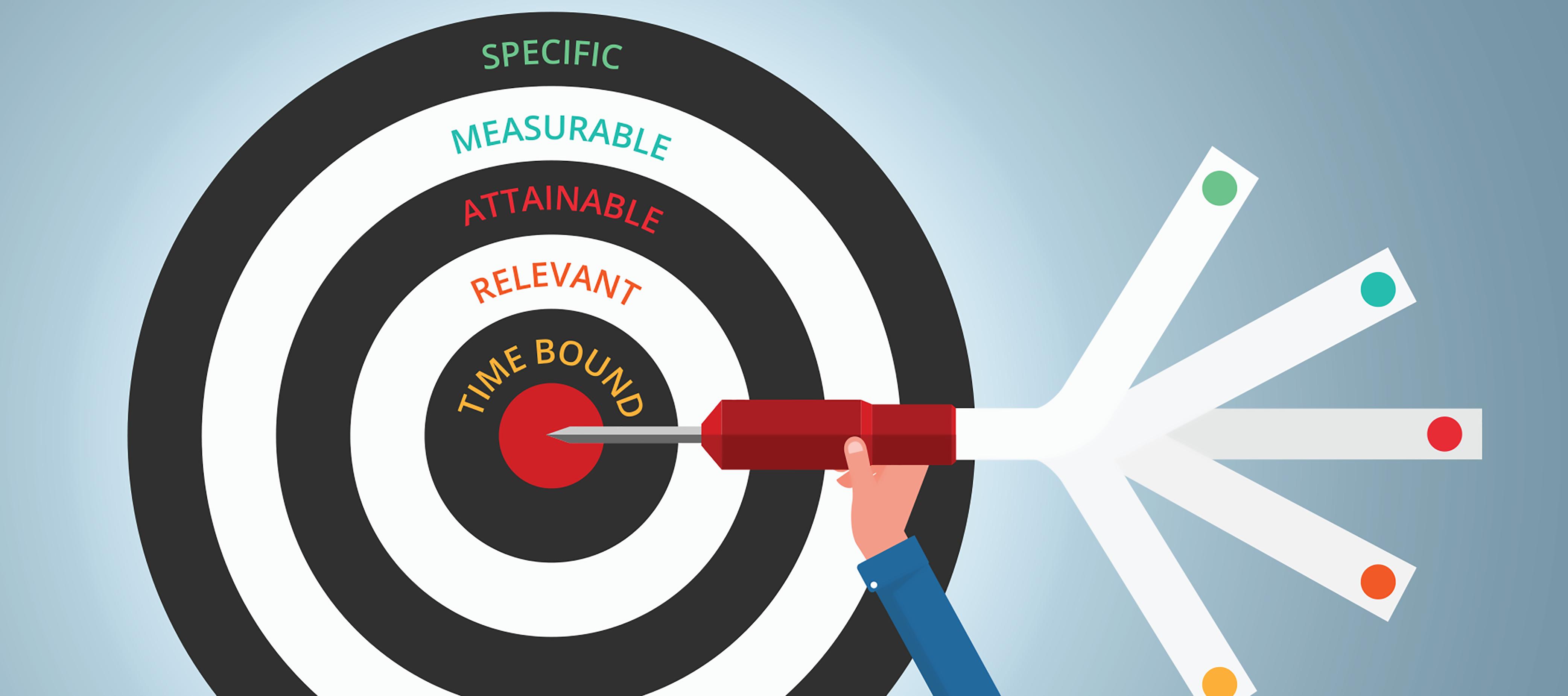 Desempeño en base a Gestión de Objetivos: Un modelo dinámico orientado a los resultados del negocio